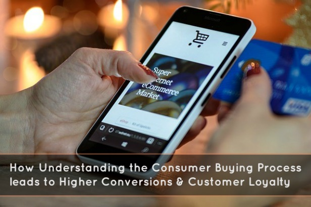 How Your Business Can Profit From The 6-Step Consumer Buying Process